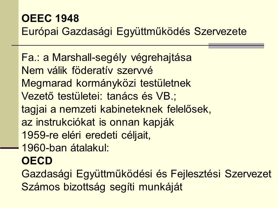 OEEC 1948 Európai Gazdasági Együttműködés Szervezete. Fa.: a Marshall-segély végrehajtása. Nem válik föderatív szervvé.