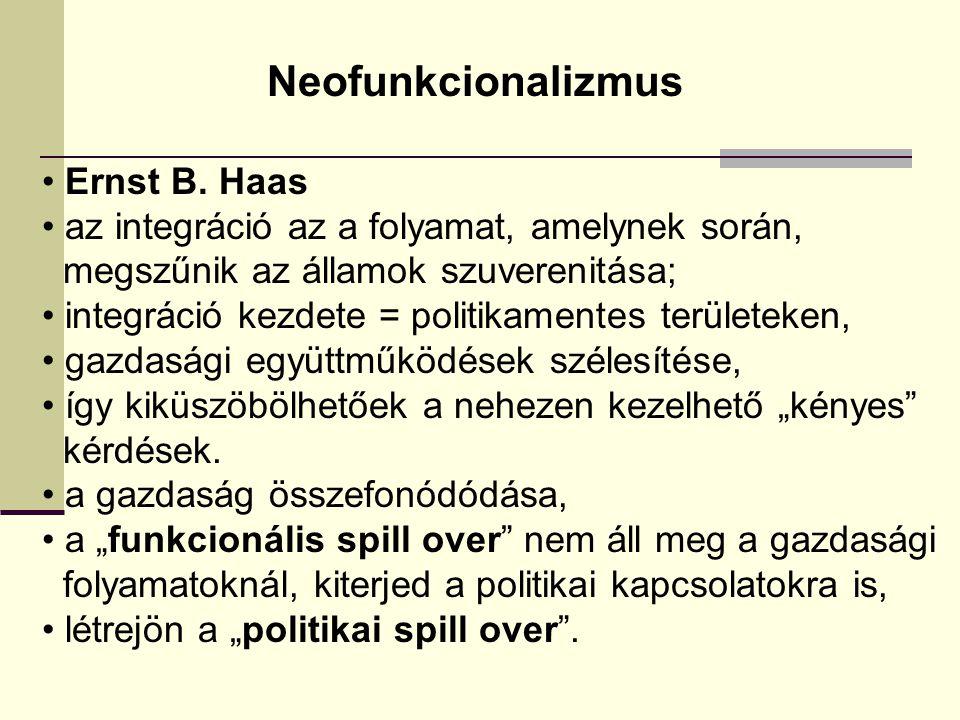 Neofunkcionalizmus Ernst B. Haas