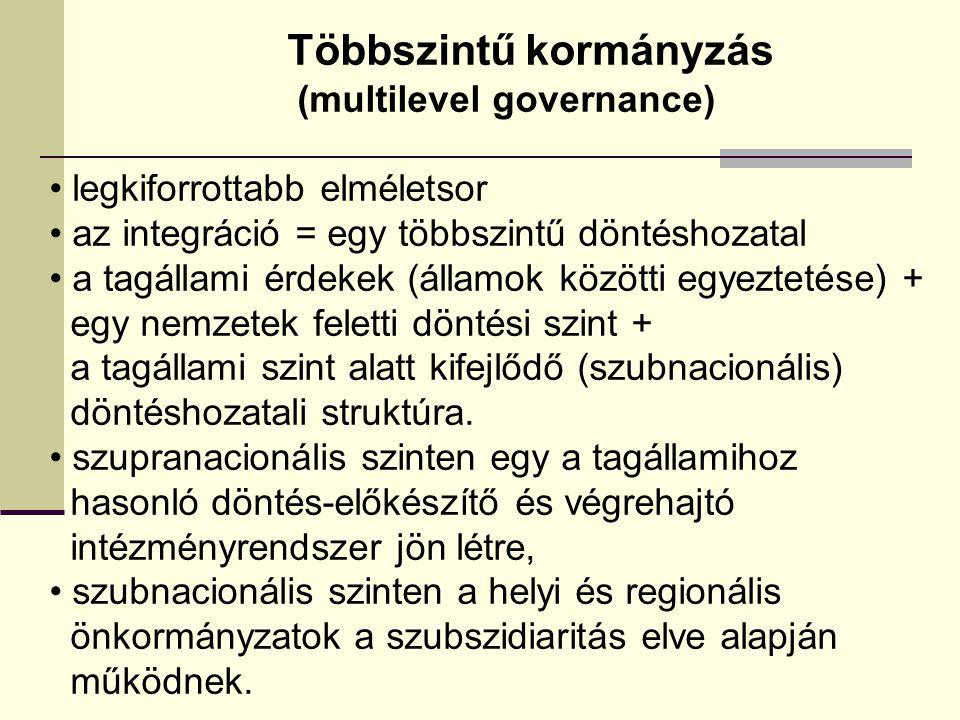Többszintű kormányzás
