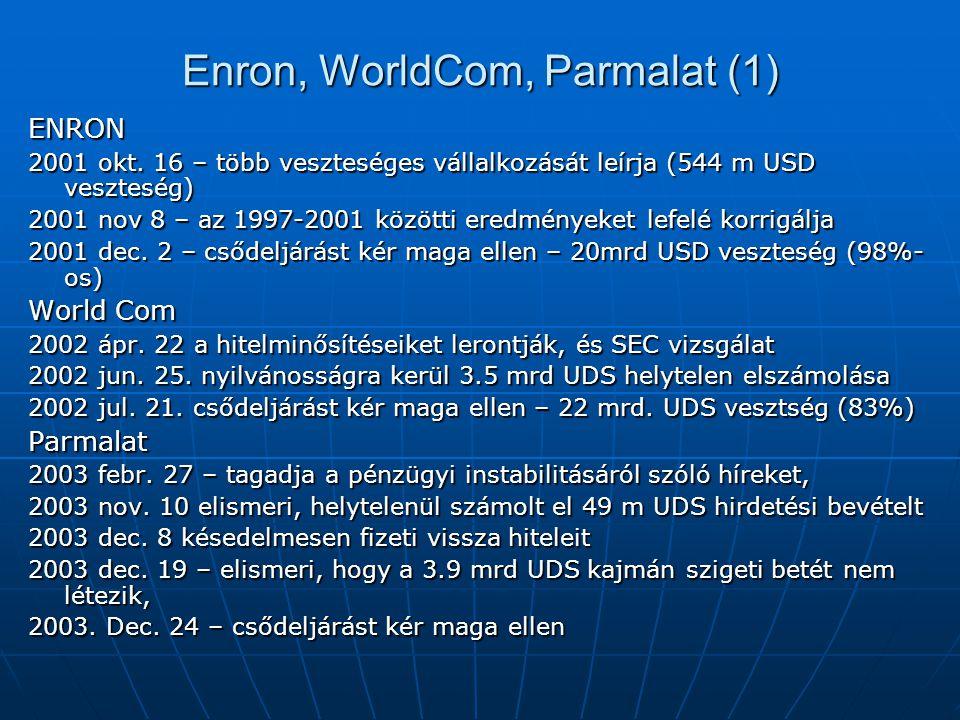 Enron, WorldCom, Parmalat (1)