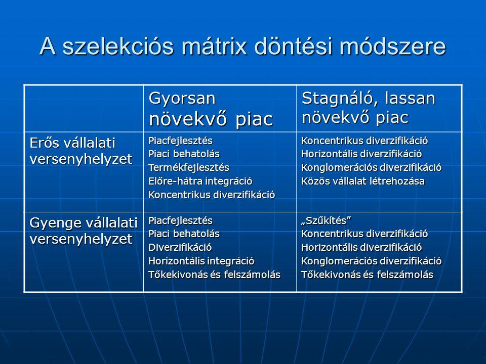 A szelekciós mátrix döntési módszere