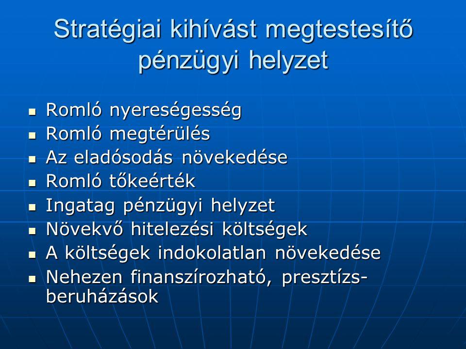 Stratégiai kihívást megtestesítő pénzügyi helyzet