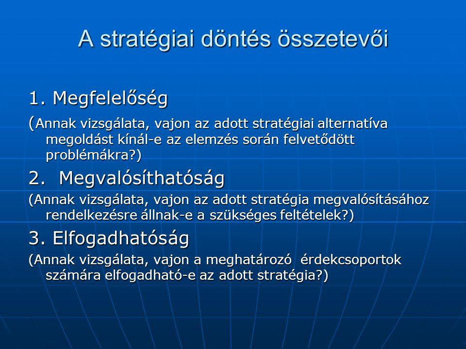 A stratégiai döntés összetevői