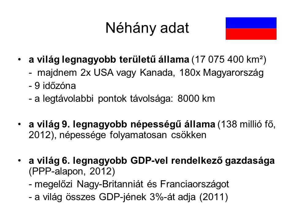 Néhány adat a világ legnagyobb területű állama (17 075 400 km²)