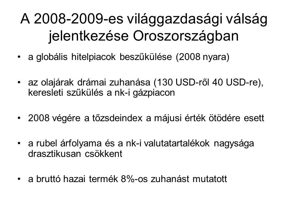 A 2008-2009-es világgazdasági válság jelentkezése Oroszországban