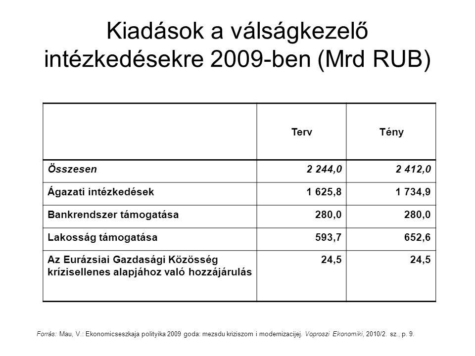 Kiadások a válságkezelő intézkedésekre 2009-ben (Mrd RUB)