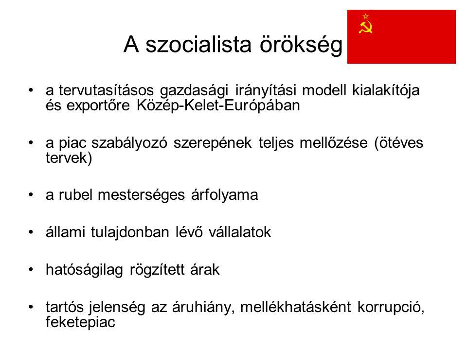 A szocialista örökség a tervutasításos gazdasági irányítási modell kialakítója és exportőre Közép-Kelet-Európában.