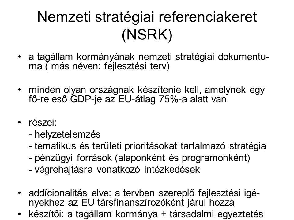 Nemzeti stratégiai referenciakeret (NSRK)