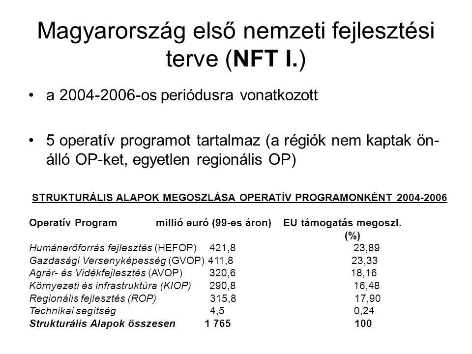 Magyarország első nemzeti fejlesztési terve (NFT I.)