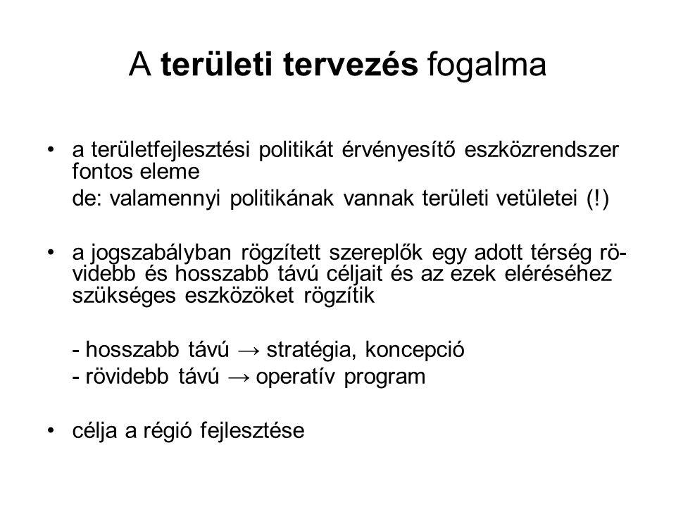 A területi tervezés fogalma