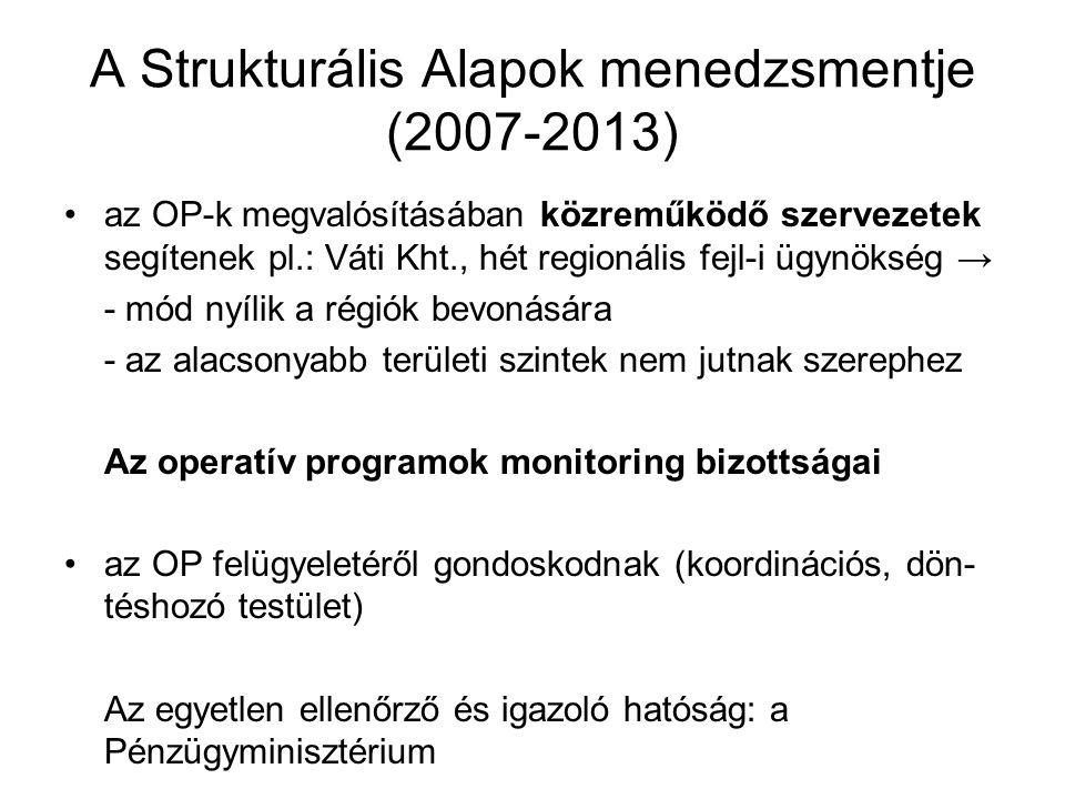 A Strukturális Alapok menedzsmentje (2007-2013)
