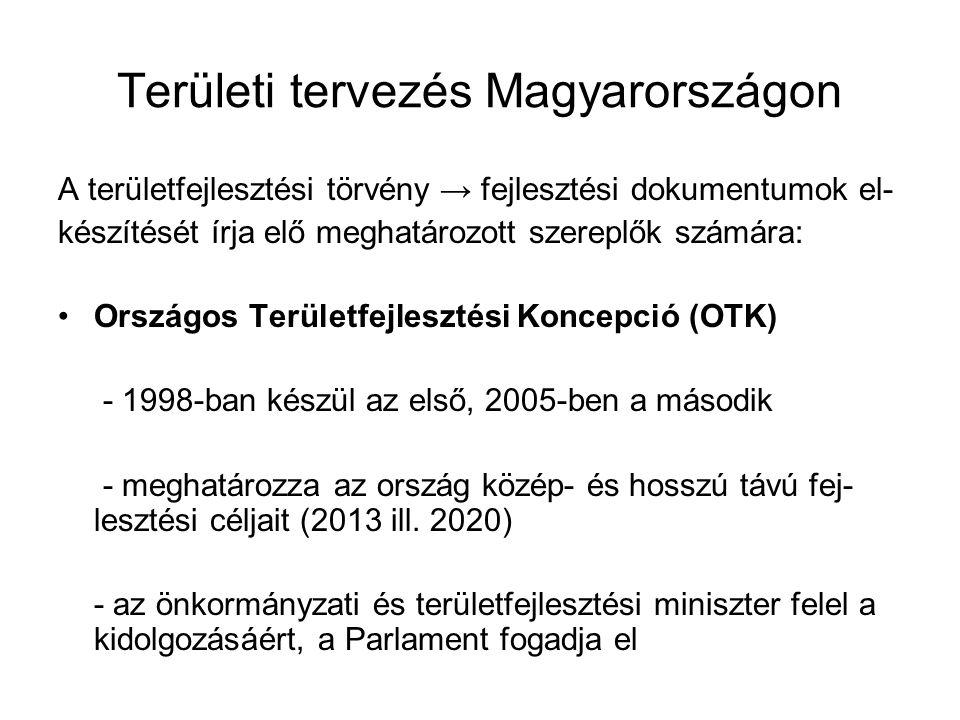 Területi tervezés Magyarországon