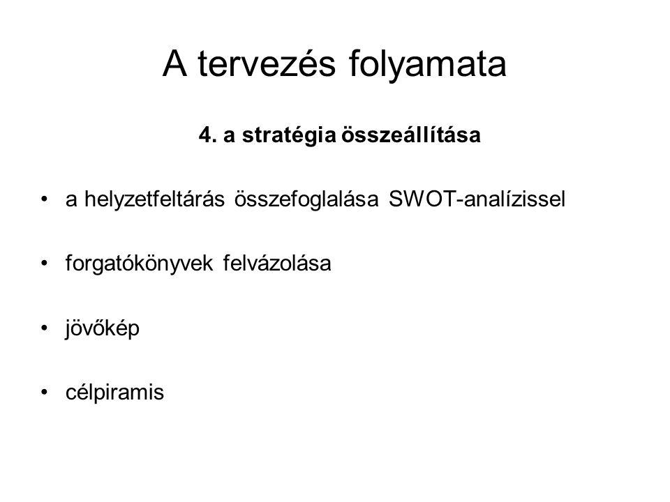 4. a stratégia összeállítása