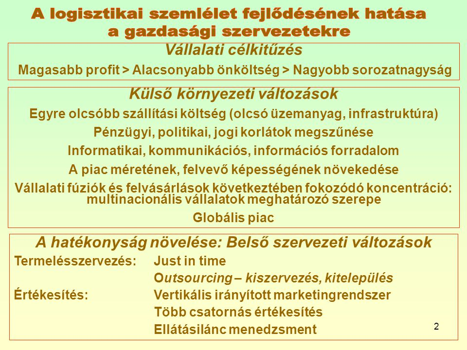 A logisztikai szemlélet fejlődésének hatása a gazdasági szervezetekre