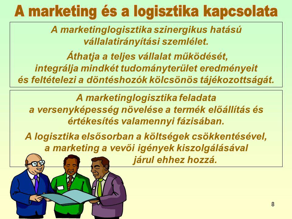 A marketinglogisztika szinergikus hatású vállalatirányítási szemlélet.