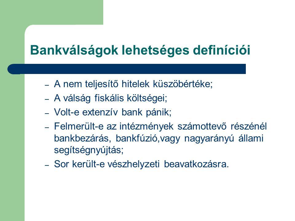Bankválságok lehetséges definíciói