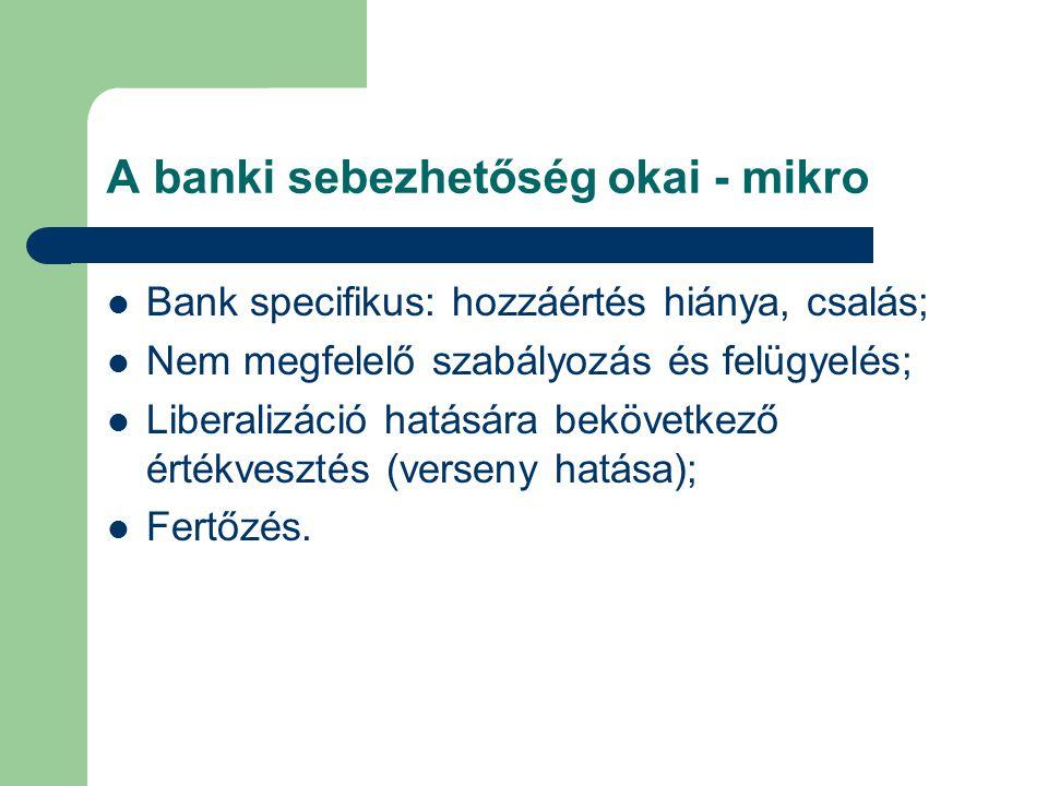 A banki sebezhetőség okai - mikro