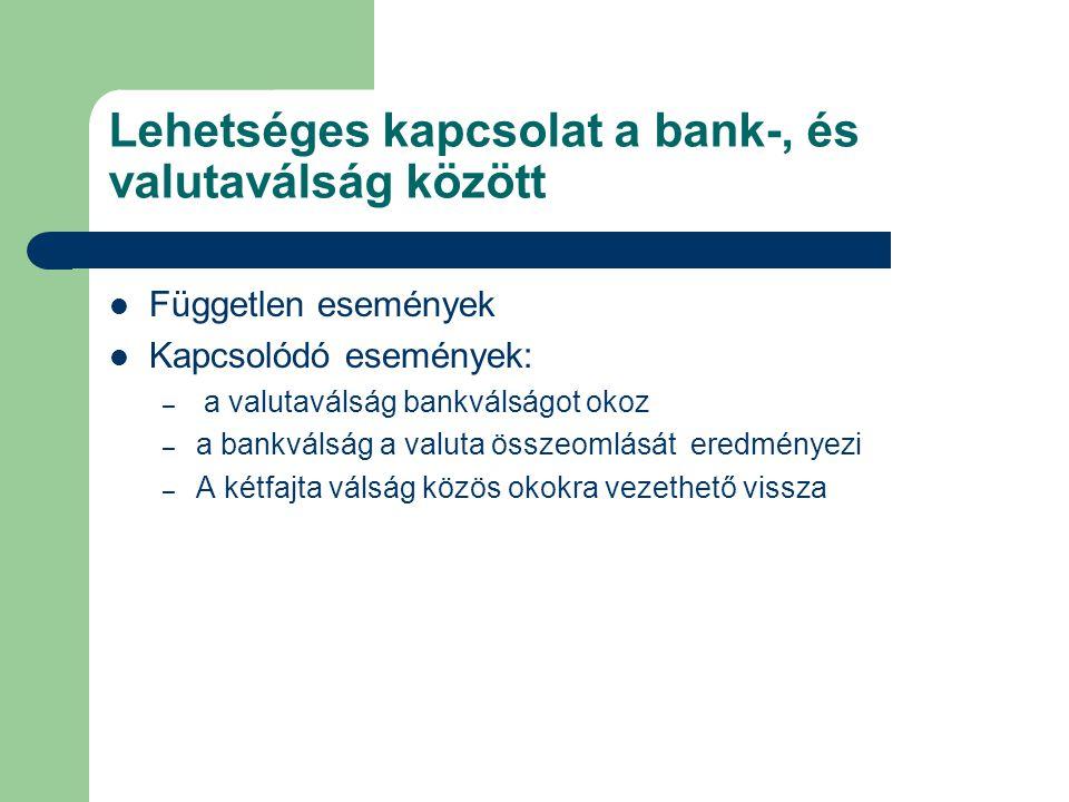 Lehetséges kapcsolat a bank-, és valutaválság között