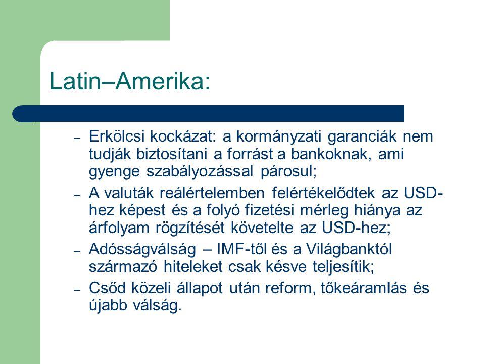 Latin–Amerika: Erkölcsi kockázat: a kormányzati garanciák nem tudják biztosítani a forrást a bankoknak, ami gyenge szabályozással párosul;