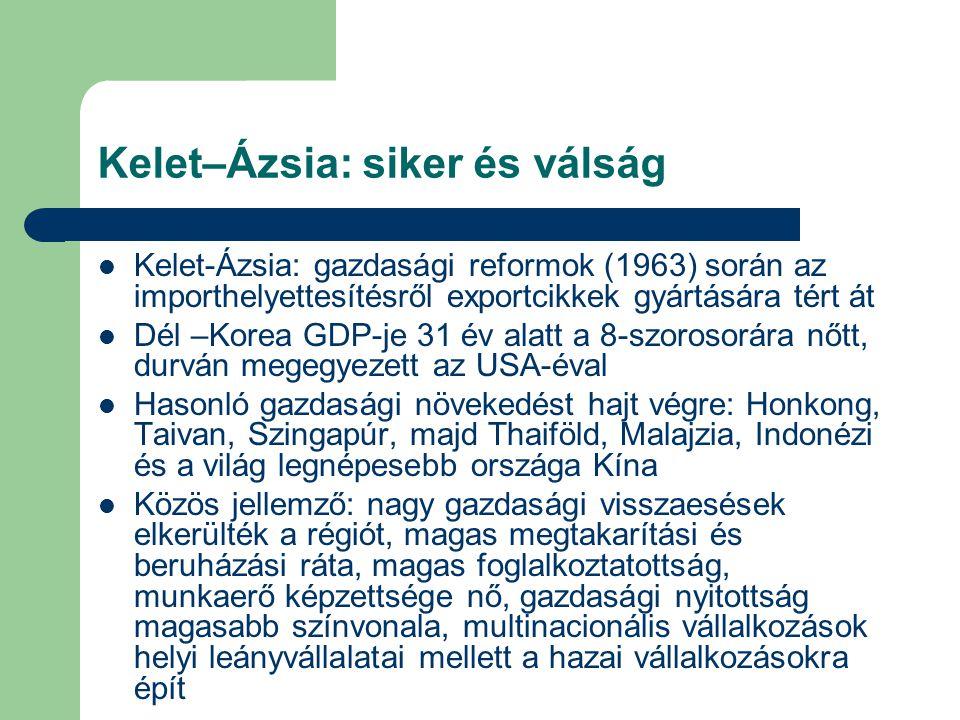 Kelet–Ázsia: siker és válság