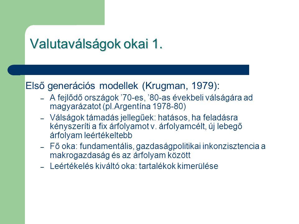Valutaválságok okai 1. Első generációs modellek (Krugman, 1979):