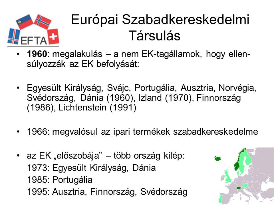 Európai Szabadkereskedelmi Társulás