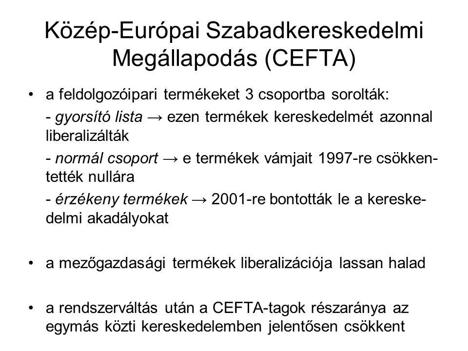 Közép-Európai Szabadkereskedelmi Megállapodás (CEFTA)