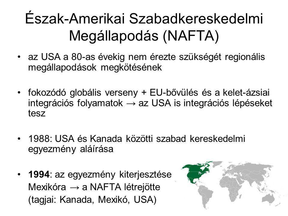 Észak-Amerikai Szabadkereskedelmi Megállapodás (NAFTA)