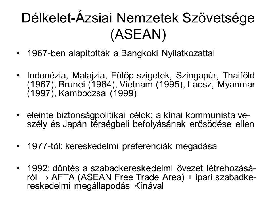 Délkelet-Ázsiai Nemzetek Szövetsége (ASEAN)