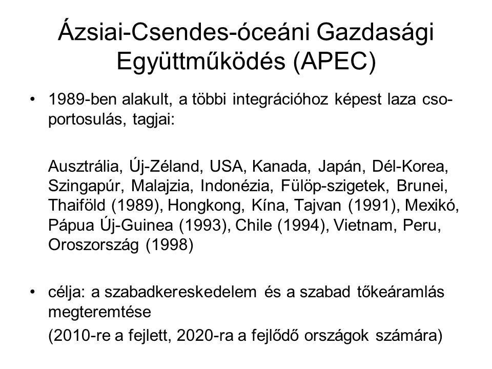 Ázsiai-Csendes-óceáni Gazdasági Együttműködés (APEC)