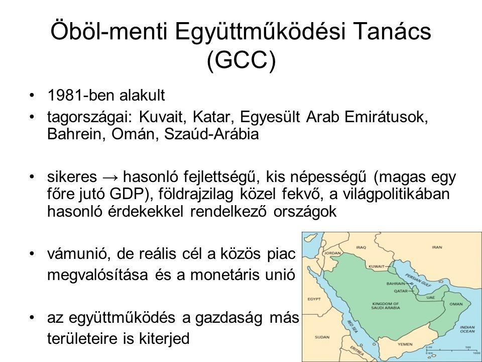Öböl-menti Együttműködési Tanács (GCC)