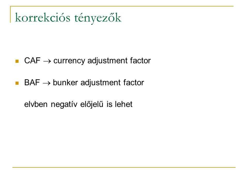 korrekciós tényezők CAF  currency adjustment factor