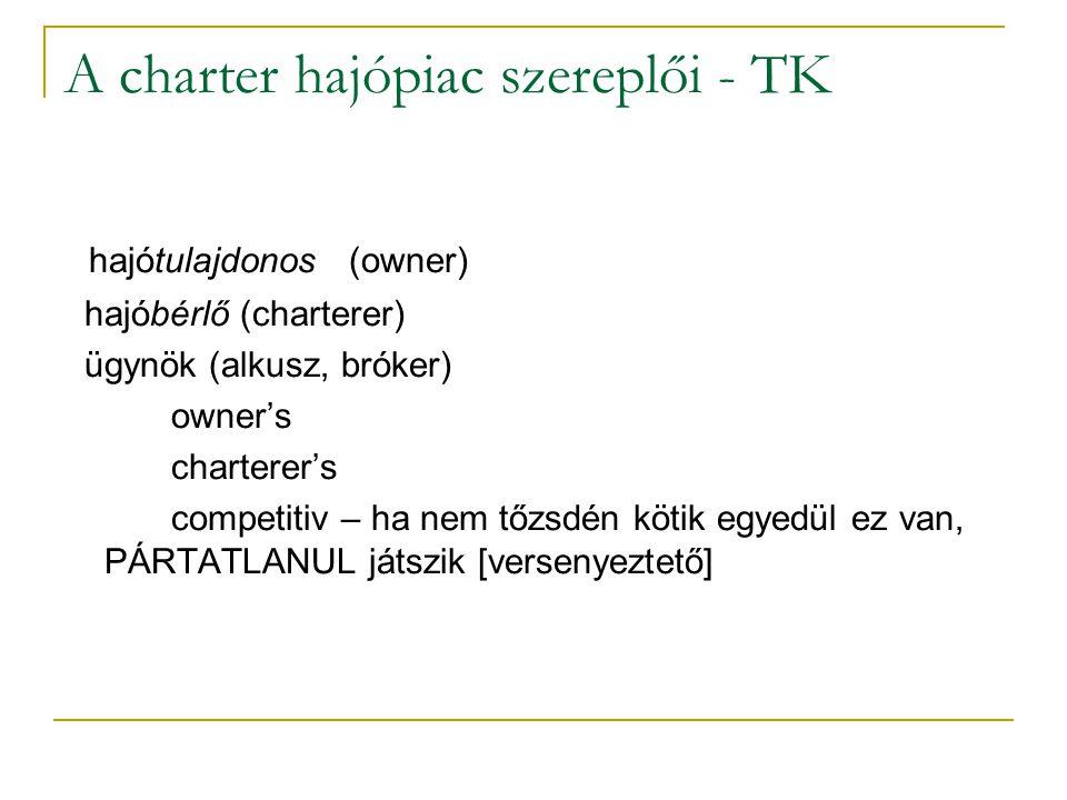 A charter hajópiac szereplői - TK