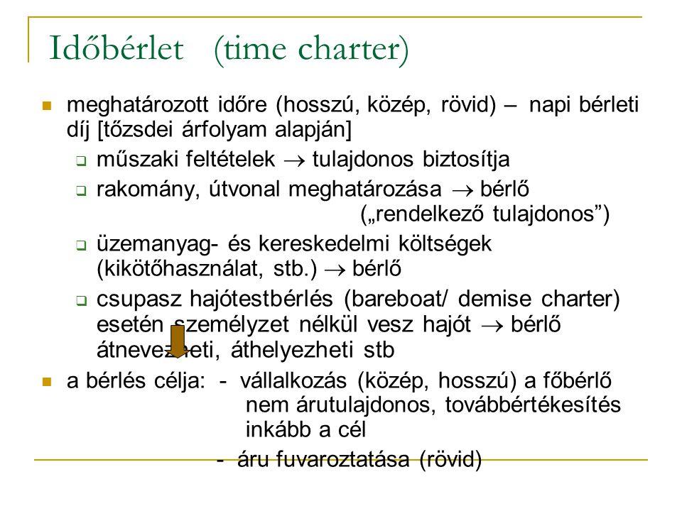 Időbérlet (time charter)