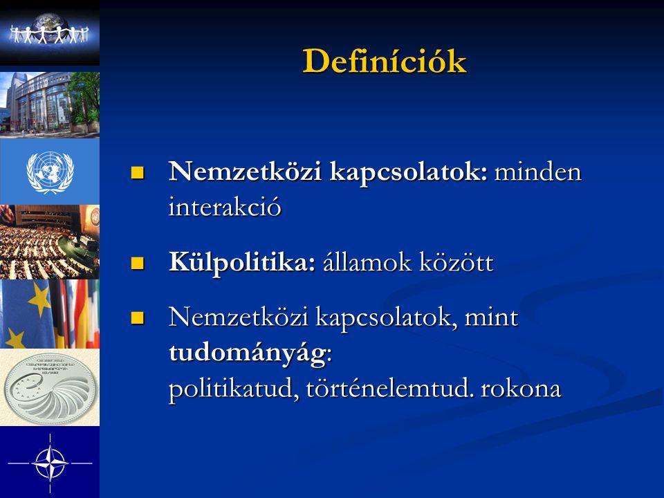 Definíciók Nemzetközi kapcsolatok: minden interakció