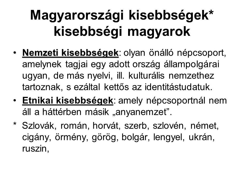 Magyarországi kisebbségek* kisebbségi magyarok