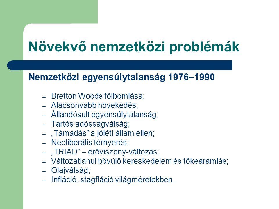 Növekvő nemzetközi problémák