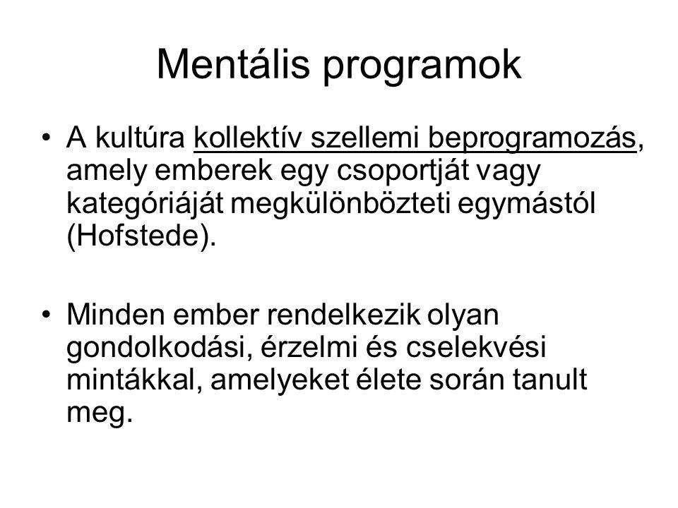 Mentális programok A kultúra kollektív szellemi beprogramozás, amely emberek egy csoportját vagy kategóriáját megkülönbözteti egymástól (Hofstede).