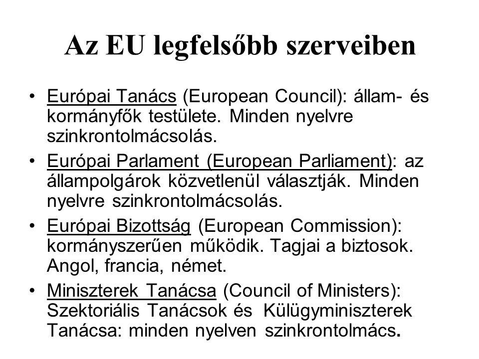 Az EU legfelsőbb szerveiben