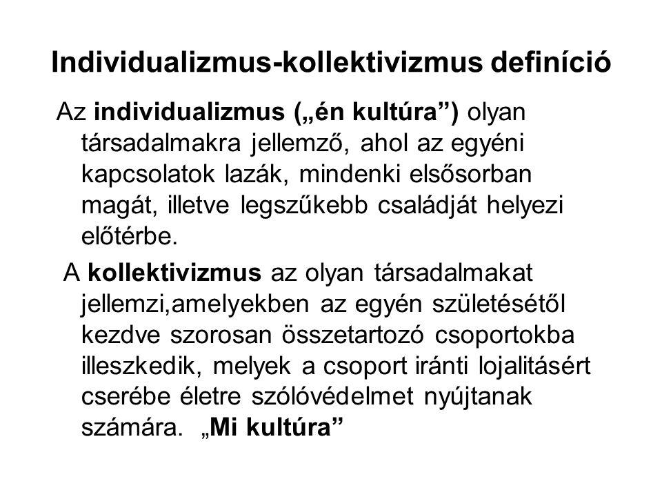 Individualizmus-kollektivizmus definíció