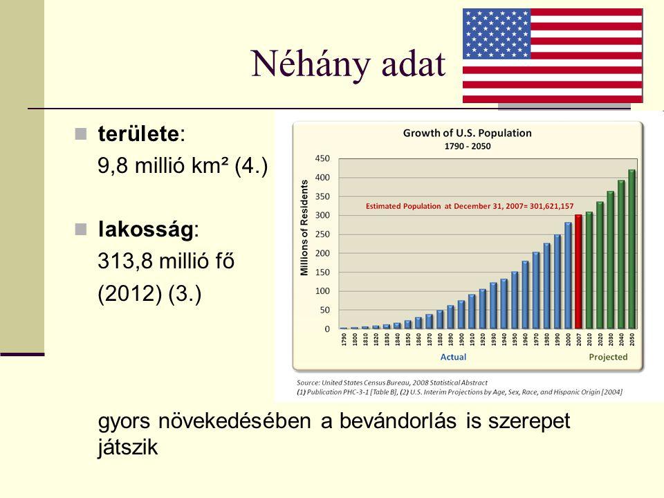 Néhány adat területe: 9,8 millió km² (4.) lakosság: 313,8 millió fő
