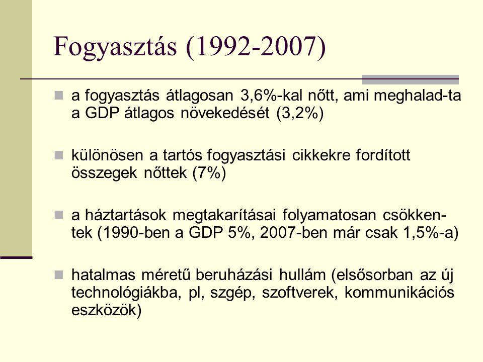 Fogyasztás (1992-2007) a fogyasztás átlagosan 3,6%-kal nőtt, ami meghalad-ta a GDP átlagos növekedését (3,2%)