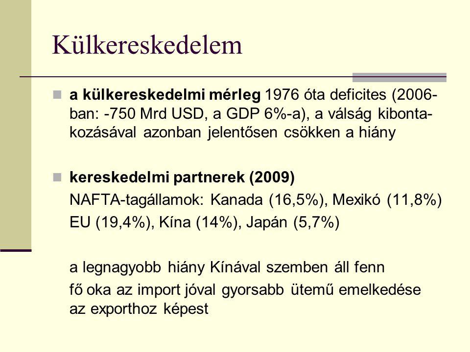 Külkereskedelem