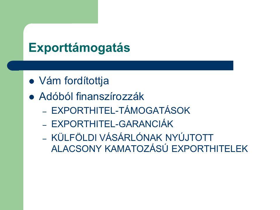 Exporttámogatás Vám fordítottja Adóból finanszírozzák