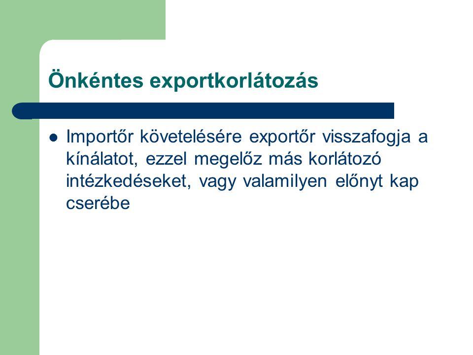 Önkéntes exportkorlátozás