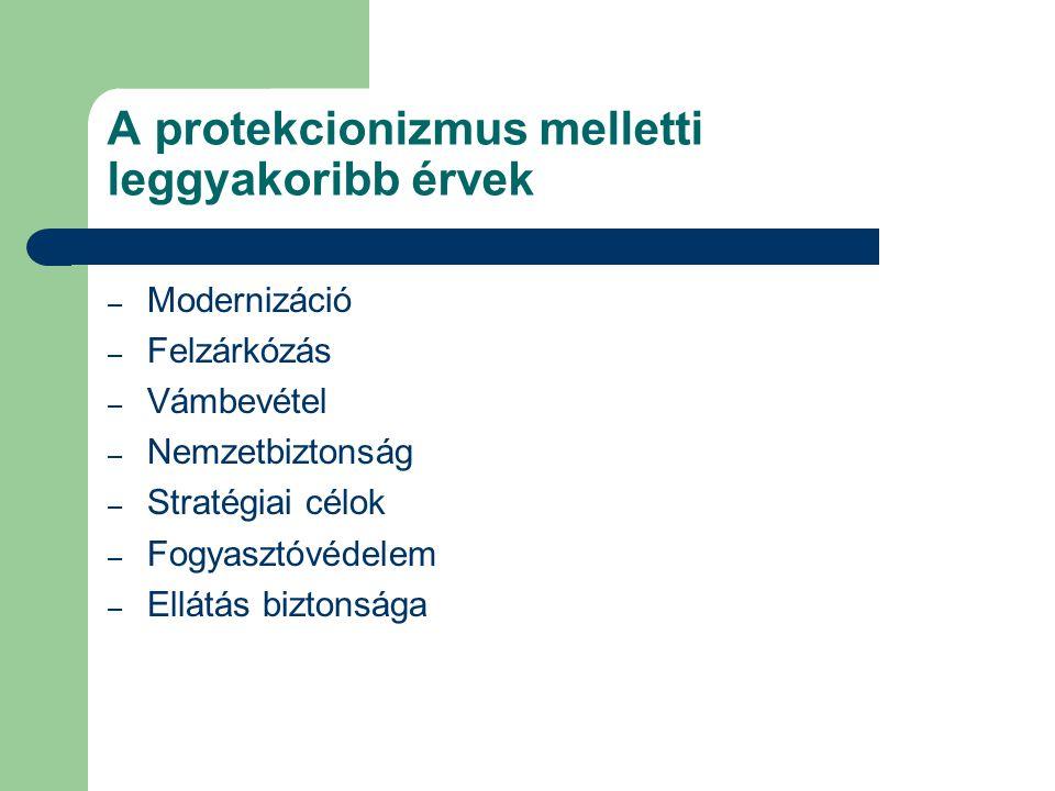 A protekcionizmus melletti leggyakoribb érvek