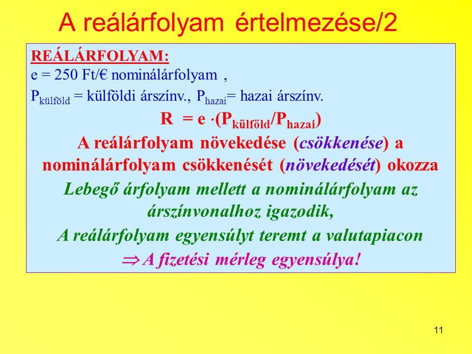 A reálárfolyam értelmezése/2