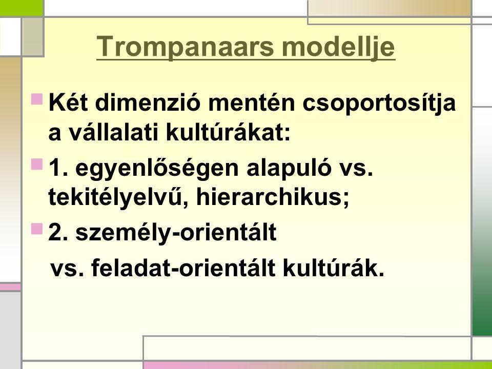 Trompanaars modellje Két dimenzió mentén csoportosítja a vállalati kultúrákat: 1. egyenlőségen alapuló vs. tekitélyelvű, hierarchikus;
