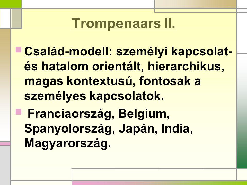 Trompenaars II. Család-modell: személyi kapcsolat- és hatalom orientált, hierarchikus, magas kontextusú, fontosak a személyes kapcsolatok.
