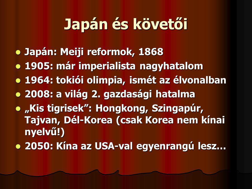 Japán és követői Japán: Meiji reformok, 1868